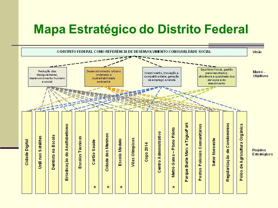 Mapa Estratégico do Distrito Federal