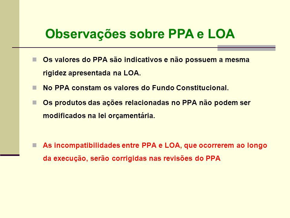 Observações sobre PPA e LOA