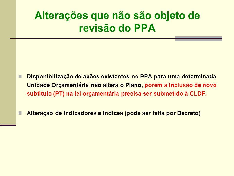 Alterações que não são objeto de revisão do PPA