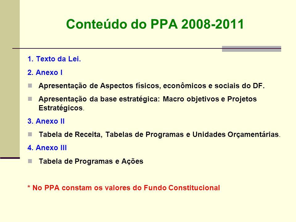 Conteúdo do PPA 2008-2011 1. Texto da Lei. 2. Anexo I