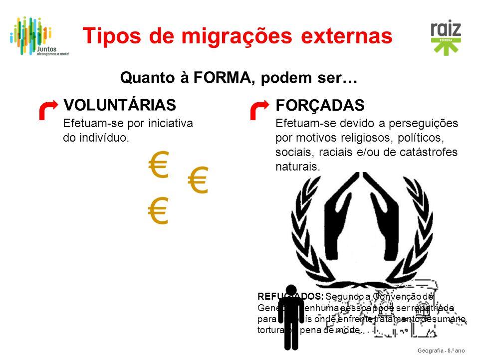 Tipos de migrações externas