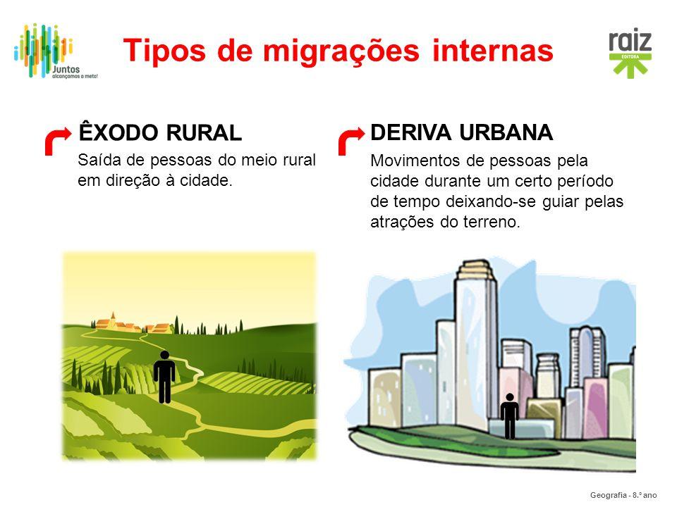 Tipos de migrações internas
