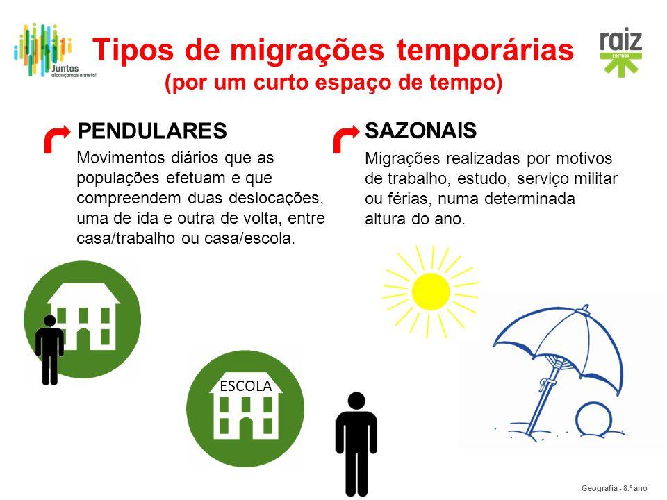 Tipos de migrações temporárias (por um curto espaço de tempo)