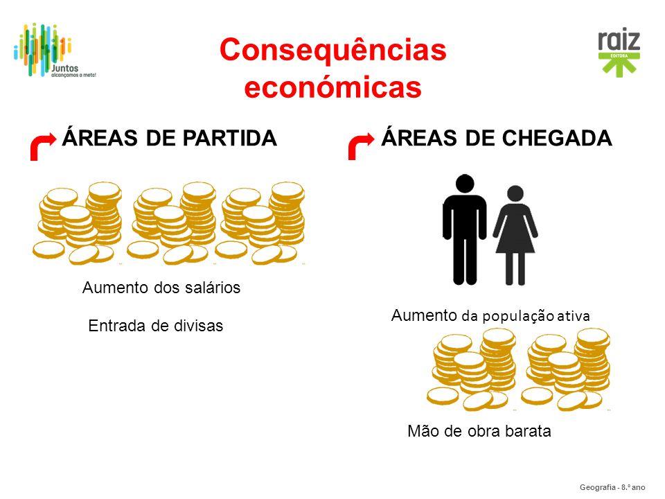 Consequências económicas