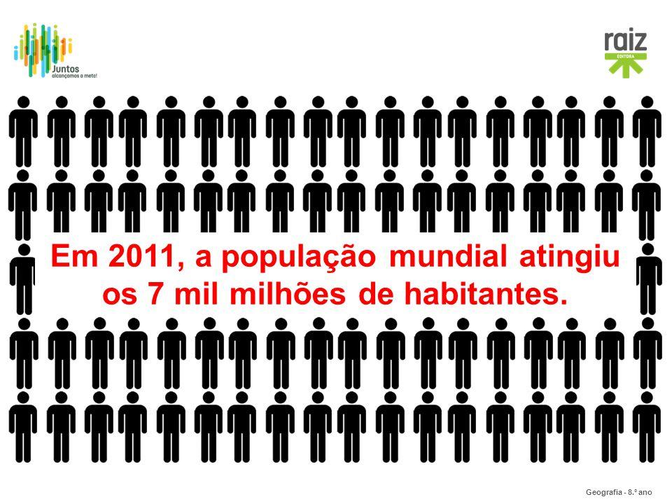 Em 2011, a população mundial atingiu os 7 mil milhões de habitantes.
