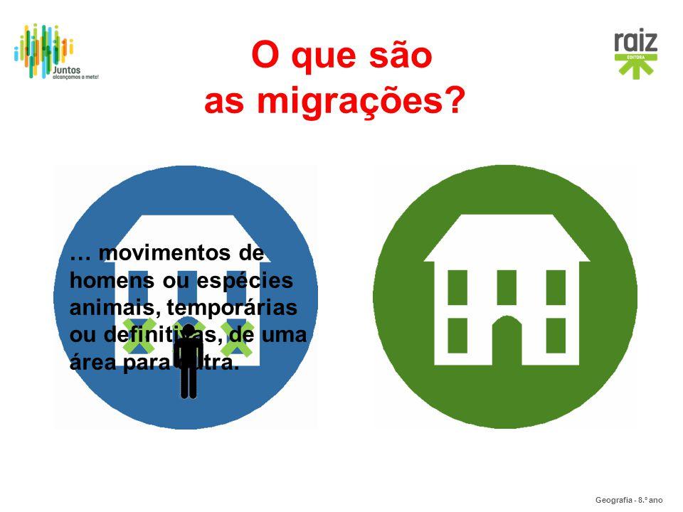 O que são as migrações.