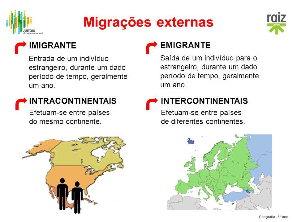 Migrações externas IMIGRANTE EMIGRANTE INTRACONTINENTAIS