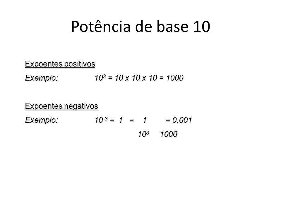 Potência de base 10 Expoentes positivos