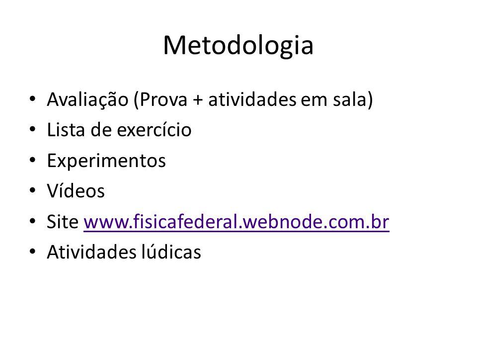 Metodologia Avaliação (Prova + atividades em sala) Lista de exercício