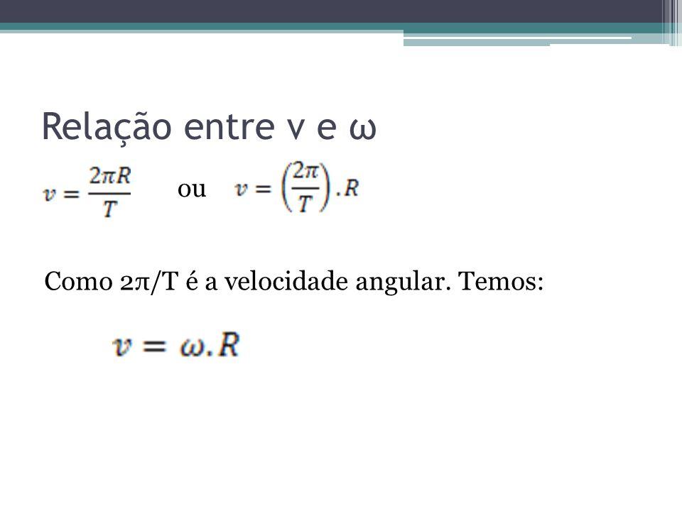 Relação entre v e ω ou Como 2π/T é a velocidade angular. Temos: