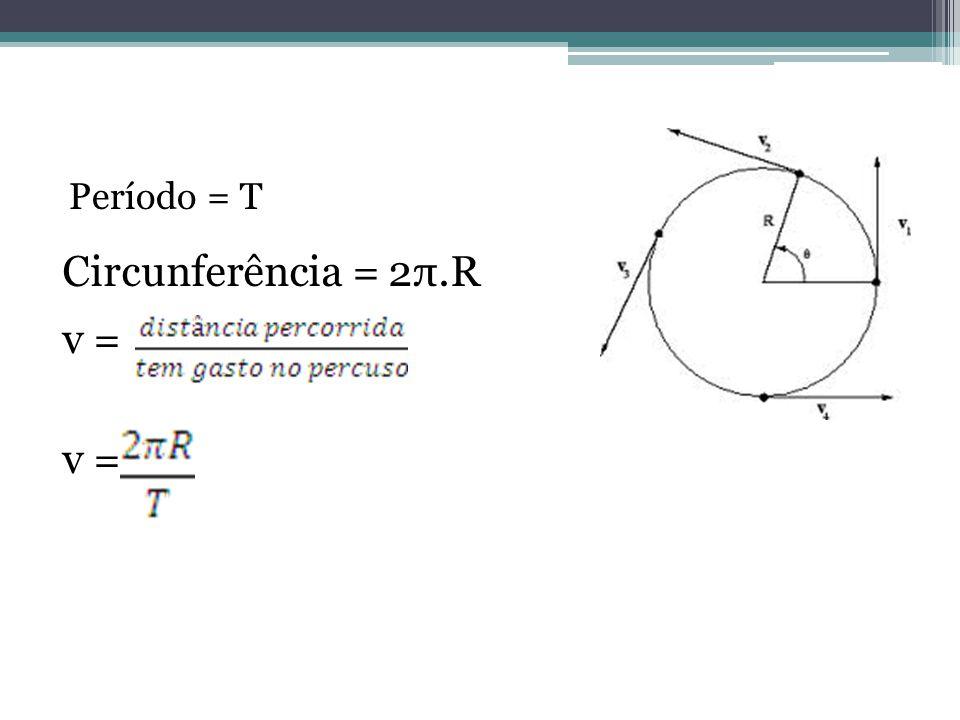 Período = T Circunferência = 2π.R v = v =