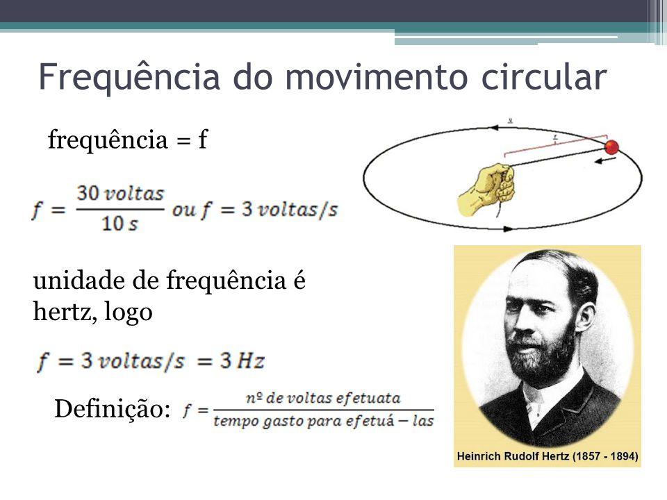 Frequência do movimento circular