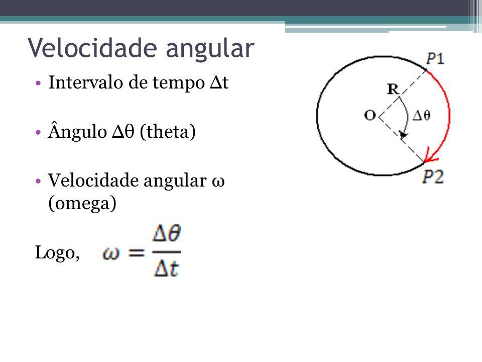 Velocidade angular Intervalo de tempo ∆t Ângulo ∆θ (theta)