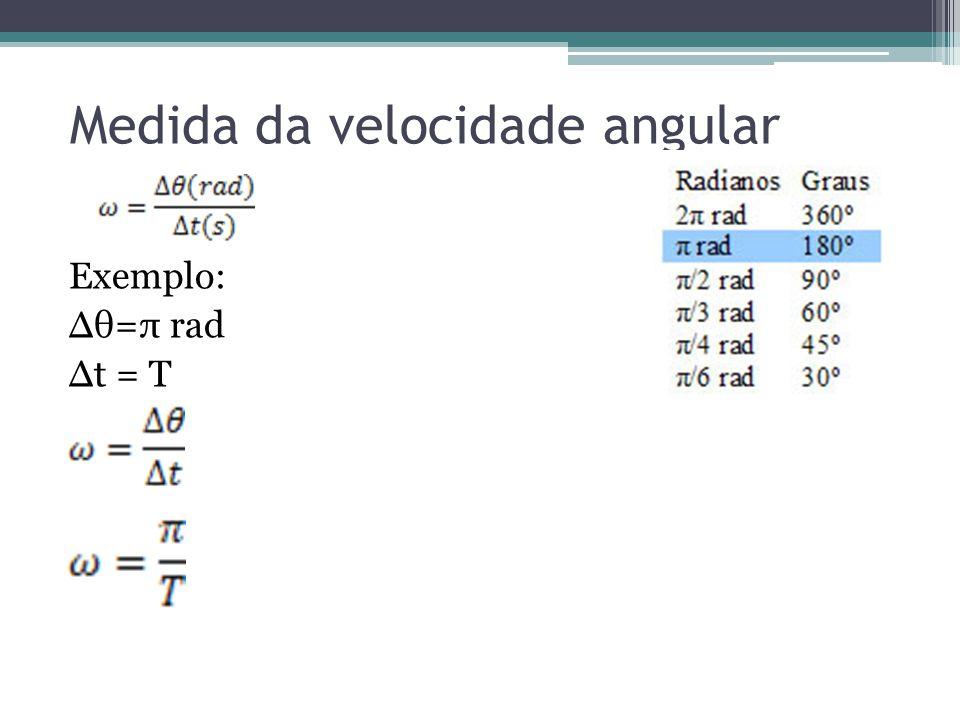 Medida da velocidade angular