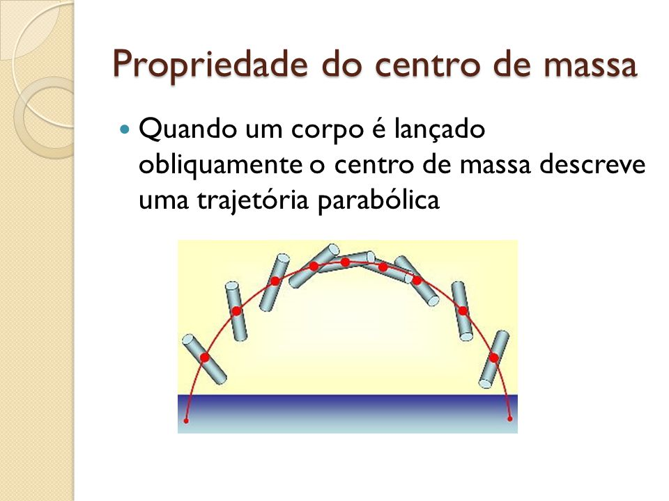 Propriedade do centro de massa