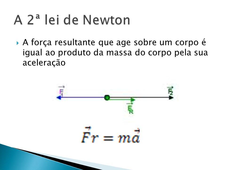 A 2ª lei de Newton A força resultante que age sobre um corpo é igual ao produto da massa do corpo pela sua aceleração.