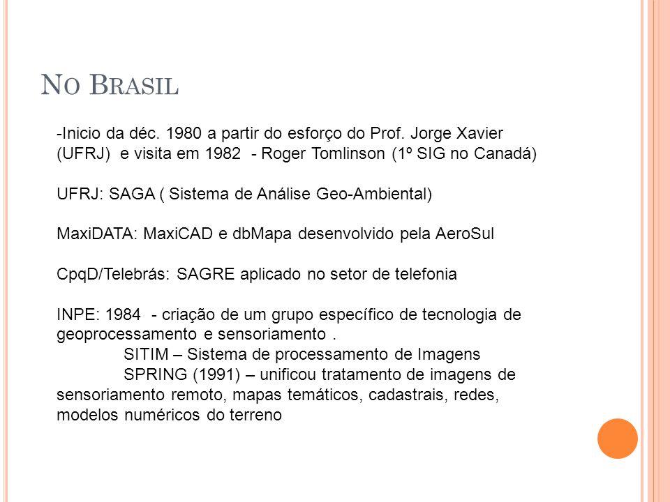 No Brasil Inicio da déc. 1980 a partir do esforço do Prof. Jorge Xavier (UFRJ) e visita em 1982 - Roger Tomlinson (1º SIG no Canadá)