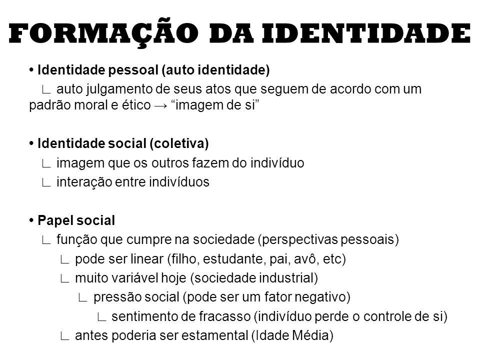 FORMAÇÃO DA IDENTIDADE