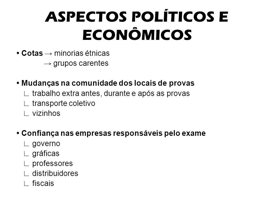 ASPECTOS POLÍTICOS E ECONÔMICOS