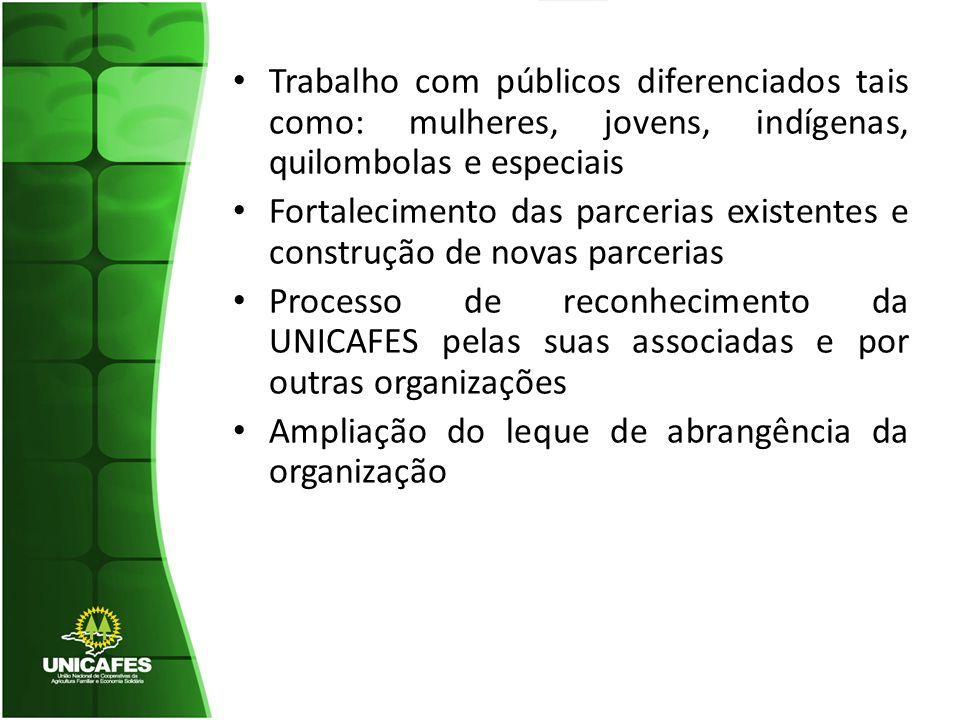 Trabalho com públicos diferenciados tais como: mulheres, jovens, indígenas, quilombolas e especiais