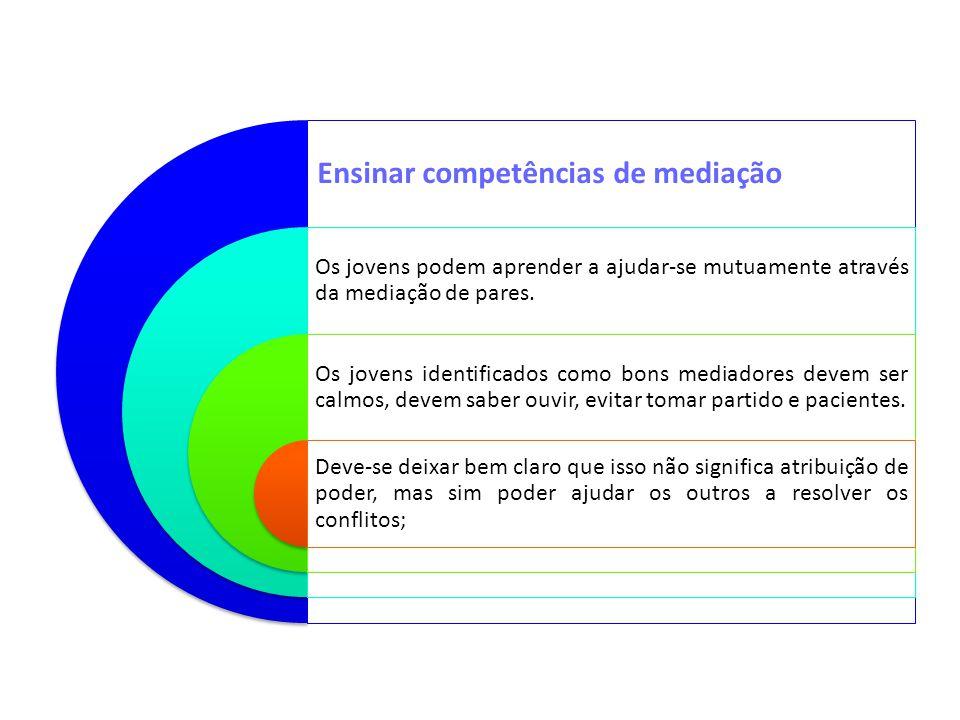 Ensinar competências de mediação