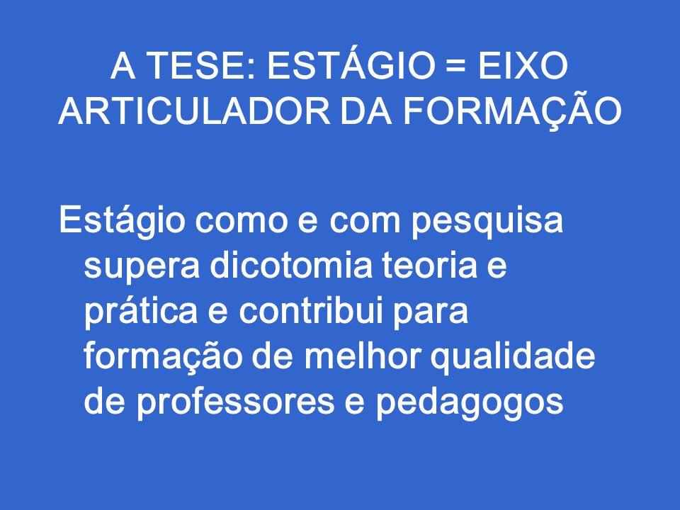 A TESE: ESTÁGIO = EIXO ARTICULADOR DA FORMAÇÃO