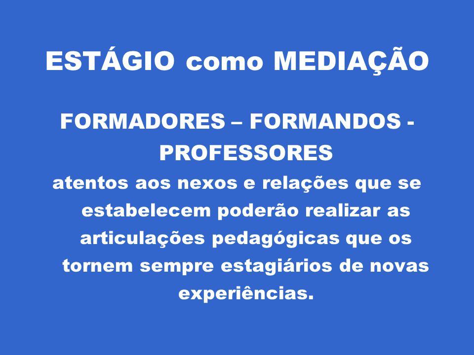 FORMADORES – FORMANDOS - PROFESSORES