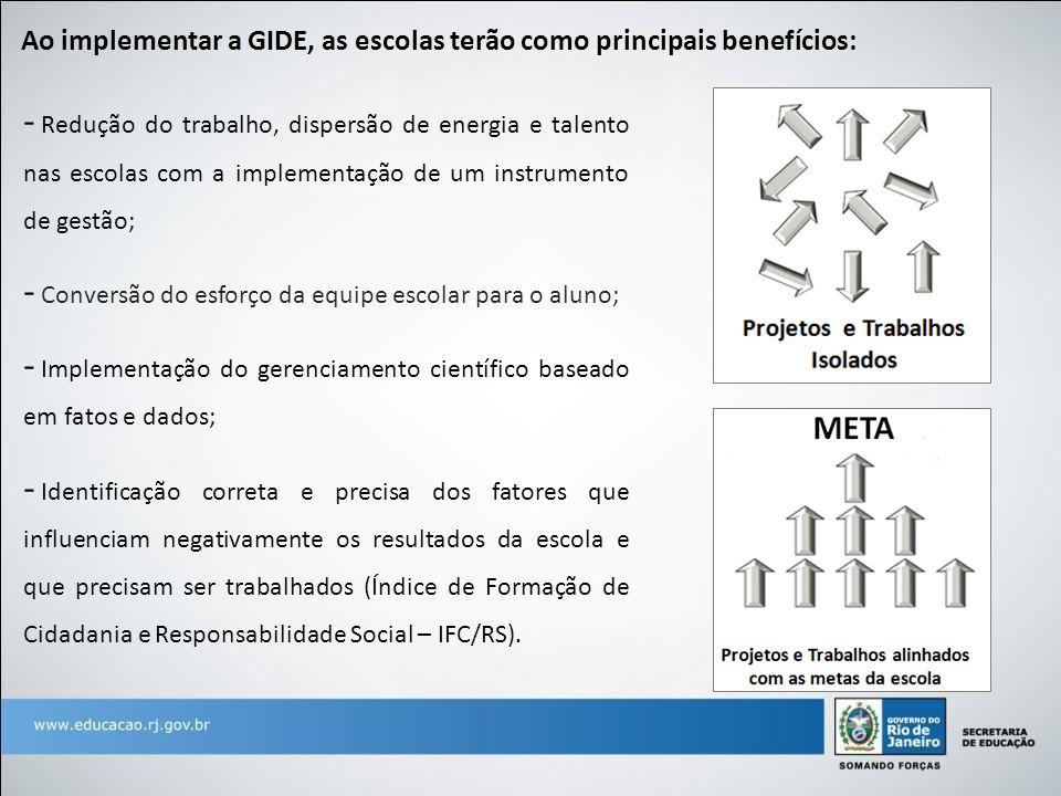 Ao implementar a GIDE, as escolas terão como principais benefícios: