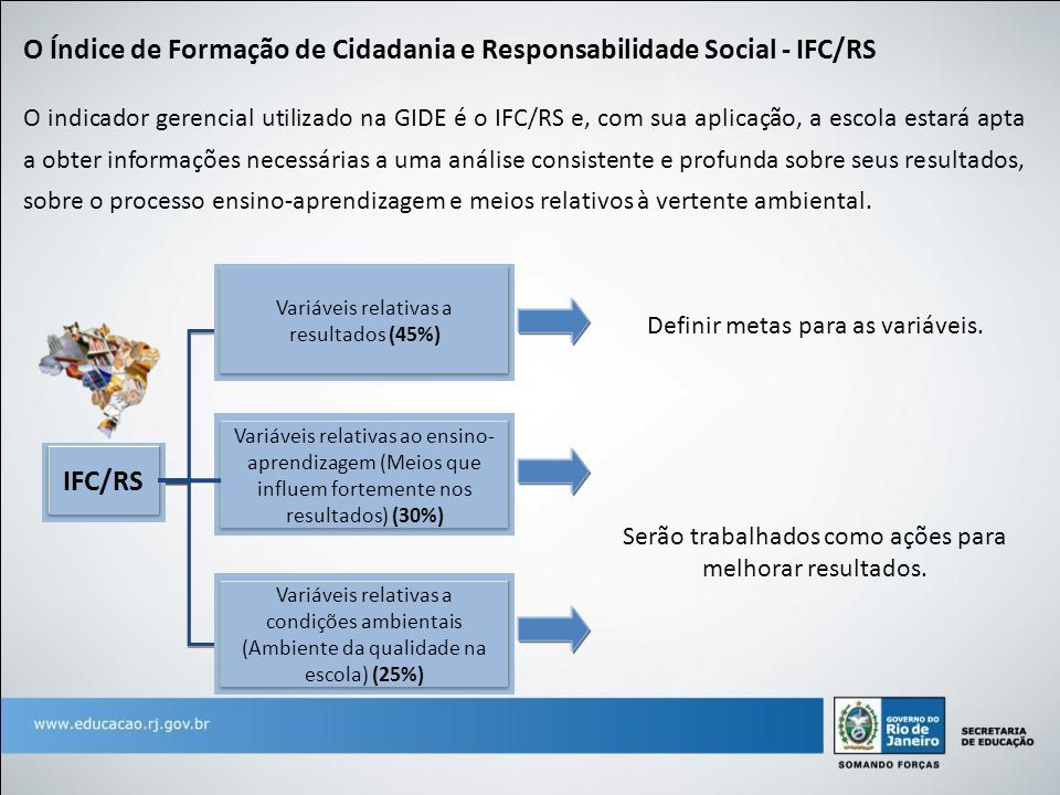 O Índice de Formação de Cidadania e Responsabilidade Social - IFC/RS