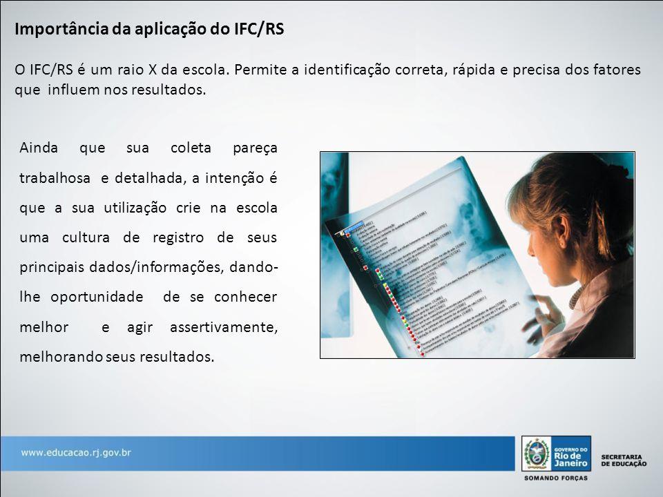 Importância da aplicação do IFC/RS