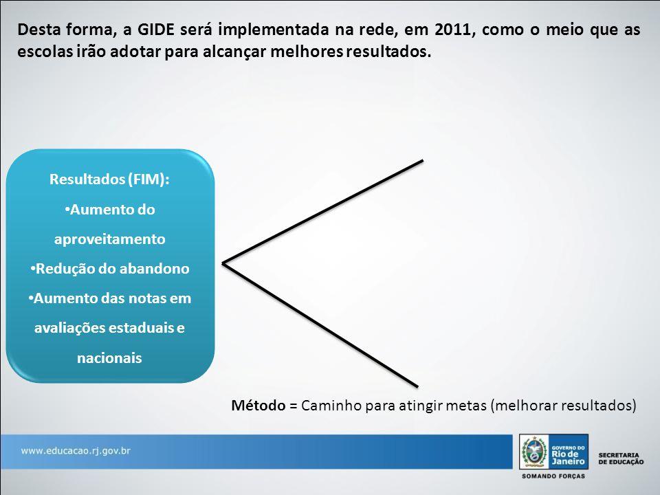 Desta forma, a GIDE será implementada na rede, em 2011, como o meio que as escolas irão adotar para alcançar melhores resultados.