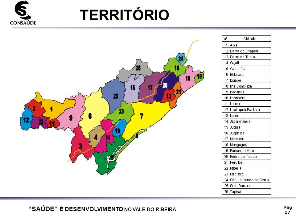 TERRITÓRIO 12 2 1 22 11 9 3 6 4 25 26 15 17 20 13 21 16 24 10 18 14 19 23 5 8 7