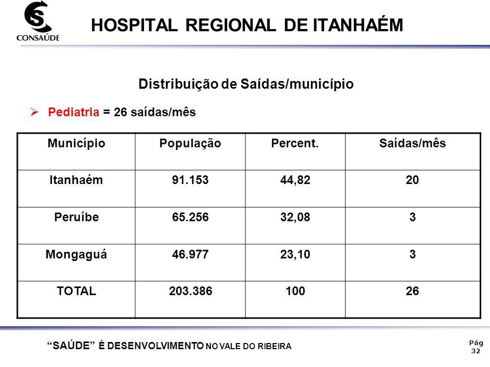 HOSPITAL REGIONAL DE ITANHAÉM