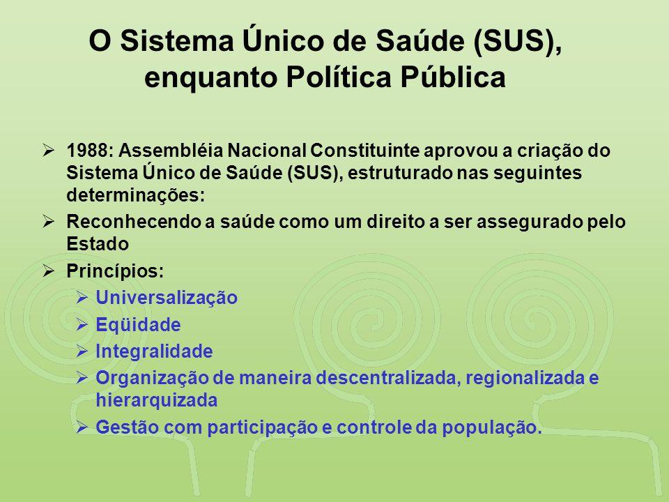 O Sistema Único de Saúde (SUS), enquanto Política Pública