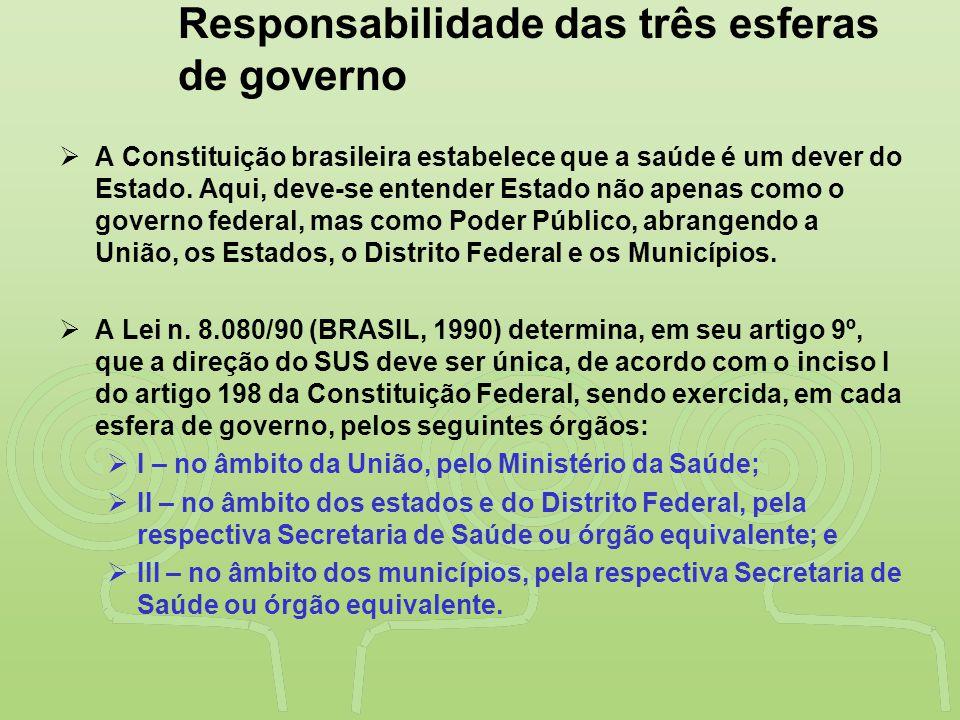 Responsabilidade das três esferas de governo