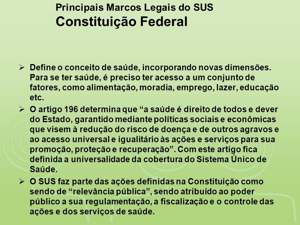 Principais Marcos Legais do SUS Constituição Federal