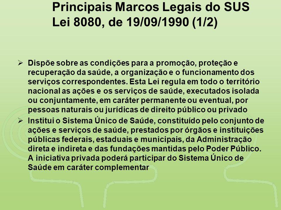 Principais Marcos Legais do SUS Lei 8080, de 19/09/1990 (1/2)