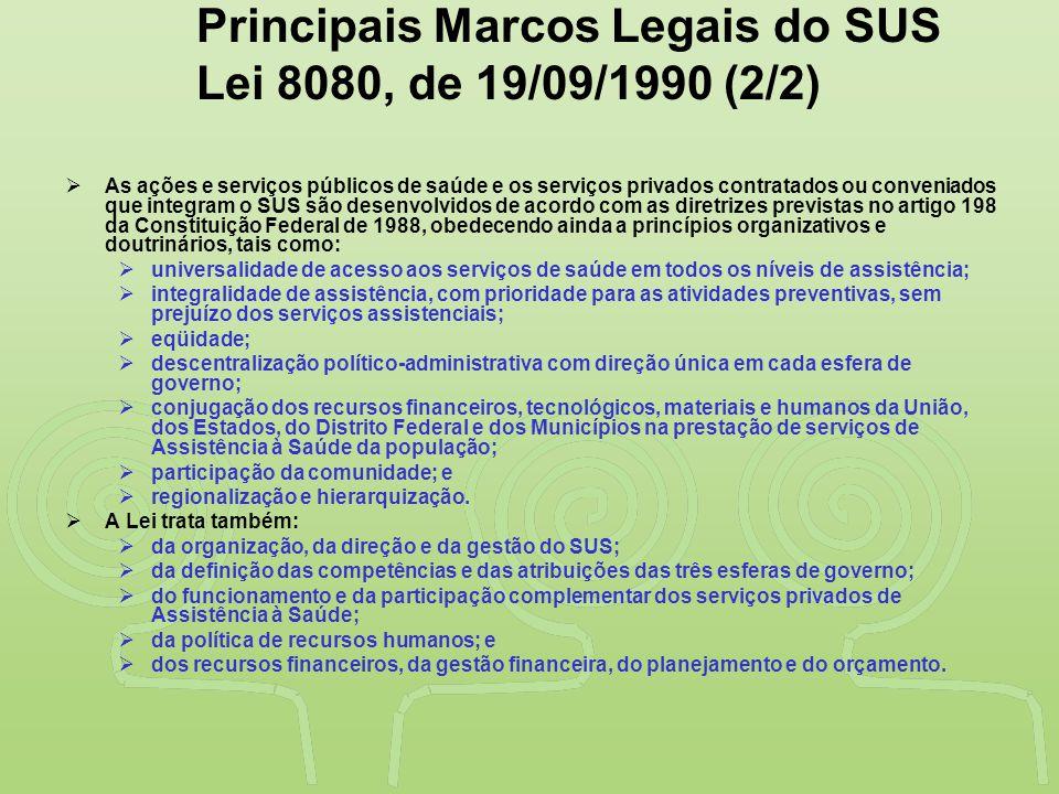 Principais Marcos Legais do SUS Lei 8080, de 19/09/1990 (2/2)