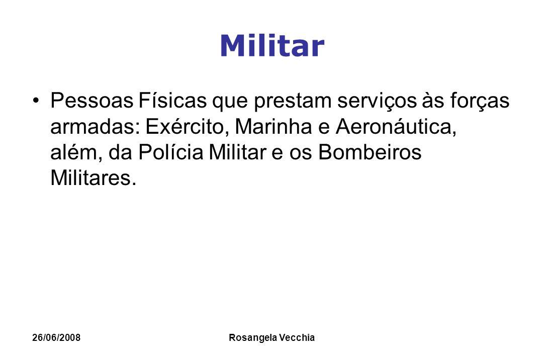 Militar Pessoas Físicas que prestam serviços às forças armadas: Exército, Marinha e Aeronáutica, além, da Polícia Militar e os Bombeiros Militares.