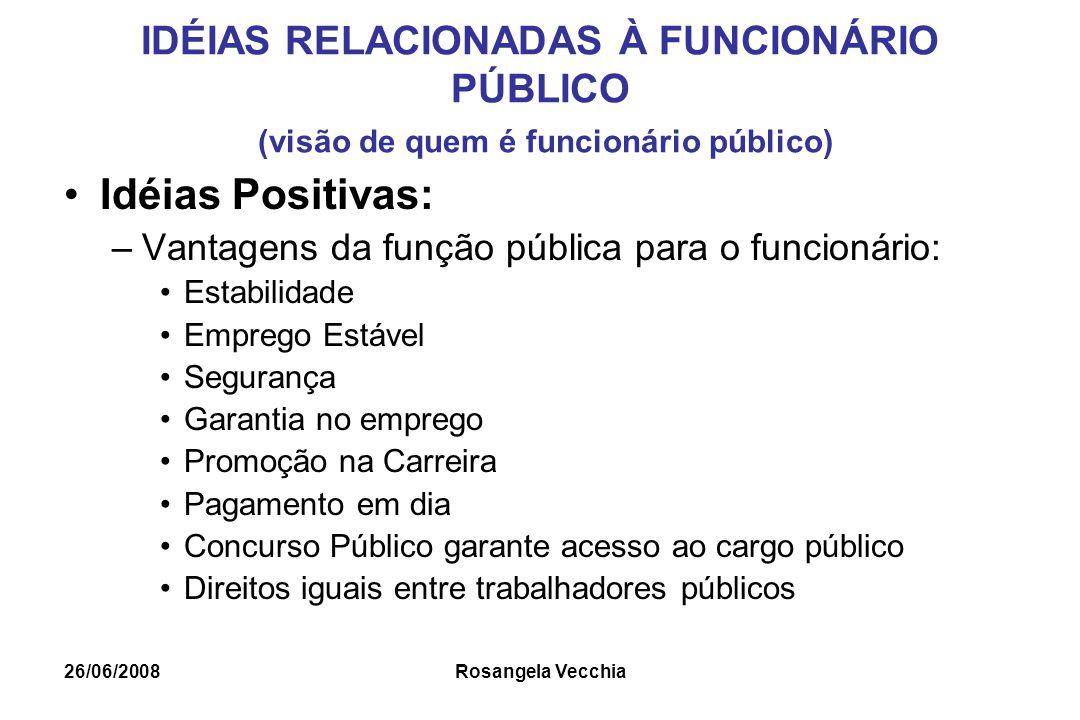 IDÉIAS RELACIONADAS À FUNCIONÁRIO PÚBLICO (visão de quem é funcionário público)