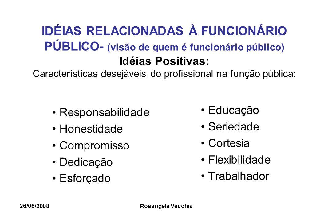 IDÉIAS RELACIONADAS À FUNCIONÁRIO PÚBLICO- (visão de quem é funcionário público) Idéias Positivas: Características desejáveis do profissional na função pública: