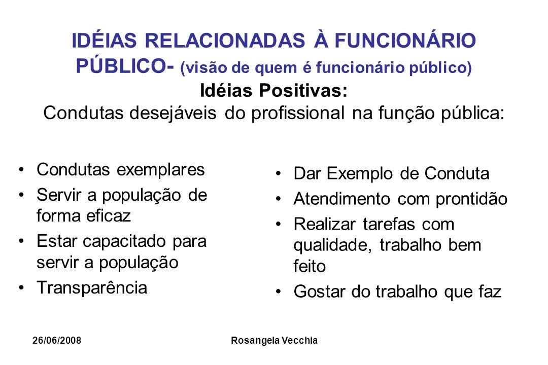 IDÉIAS RELACIONADAS À FUNCIONÁRIO PÚBLICO- (visão de quem é funcionário público) Idéias Positivas: Condutas desejáveis do profissional na função pública: