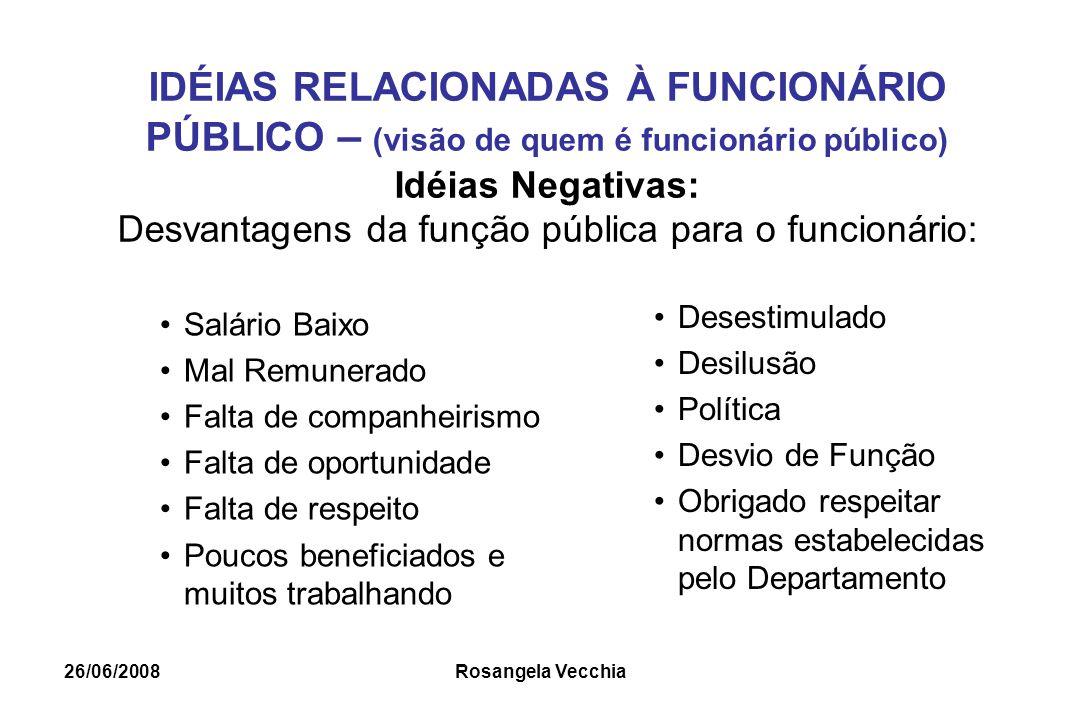 IDÉIAS RELACIONADAS À FUNCIONÁRIO PÚBLICO – (visão de quem é funcionário público) Idéias Negativas: Desvantagens da função pública para o funcionário:
