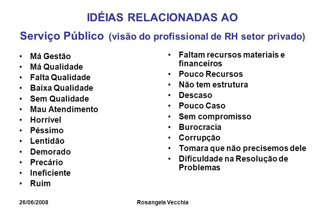 IDÉIAS RELACIONADAS AO Serviço Público (visão do profissional de RH setor privado)