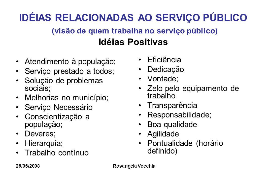 IDÉIAS RELACIONADAS AO SERVIÇO PÚBLICO (visão de quem trabalha no serviço público) Idéias Positivas