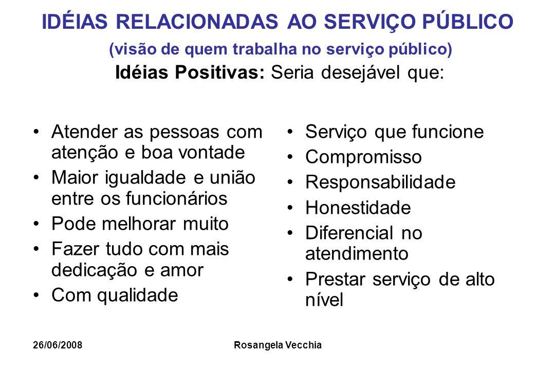 IDÉIAS RELACIONADAS AO SERVIÇO PÚBLICO (visão de quem trabalha no serviço público) Idéias Positivas: Seria desejável que: