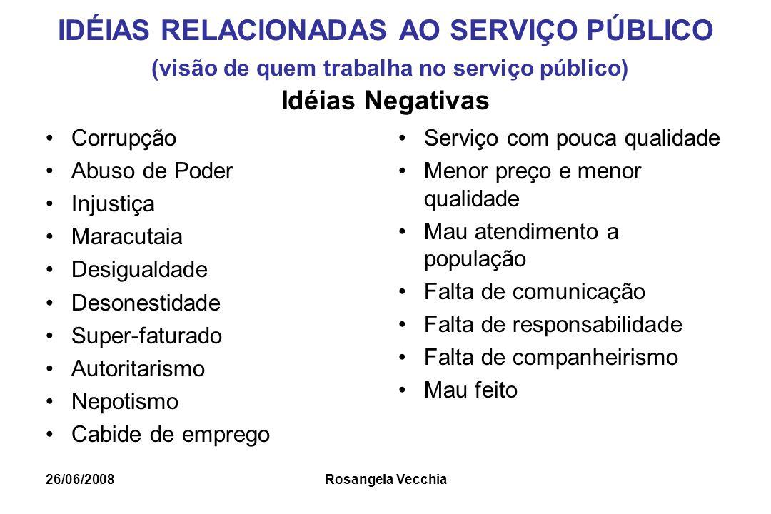 IDÉIAS RELACIONADAS AO SERVIÇO PÚBLICO (visão de quem trabalha no serviço público) Idéias Negativas