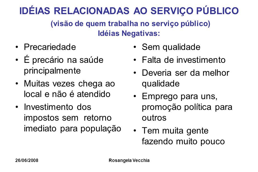 IDÉIAS RELACIONADAS AO SERVIÇO PÚBLICO (visão de quem trabalha no serviço público) Idéias Negativas: