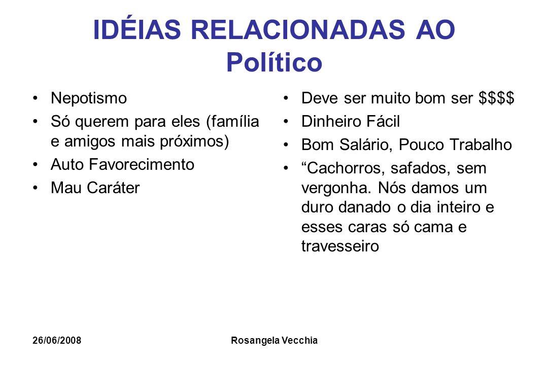 IDÉIAS RELACIONADAS AO Político