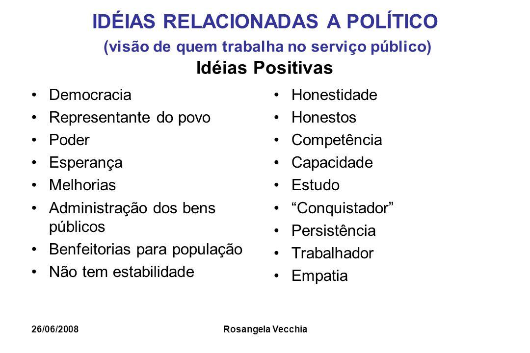 IDÉIAS RELACIONADAS A POLÍTICO (visão de quem trabalha no serviço público) Idéias Positivas